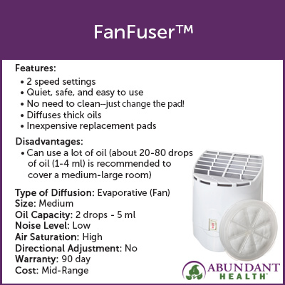 FanFuser™ Info Graphic