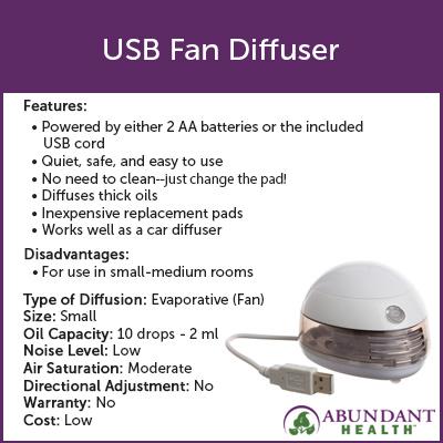 Portable USB Fan Diffuser Info Graphic