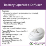 Battery Operated Diffuser Info Graphic