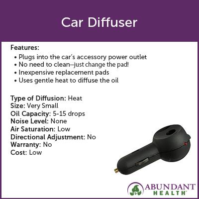 Car Diffuser Info Graphic