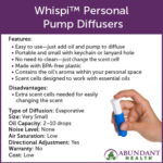 Whispi™ Personal Pump Diffusers Info Graphic